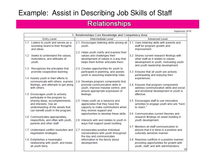 Example:  Assist in Describing Job Skills of Staff