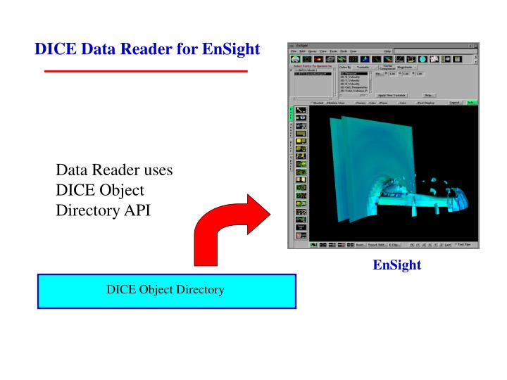 DICE Data Reader for EnSight
