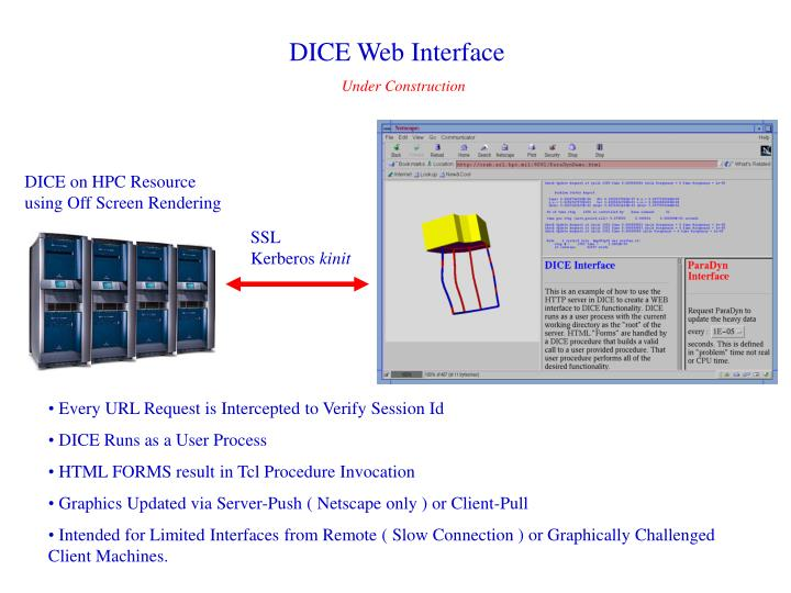 DICE Web Interface