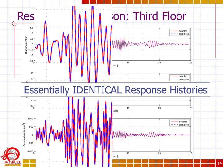 Response Comparison: Third Floor
