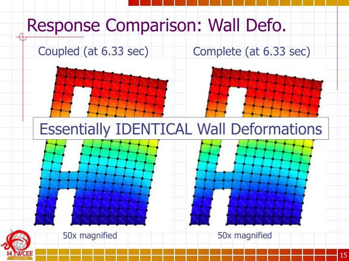 Response Comparison: Wall Defo.
