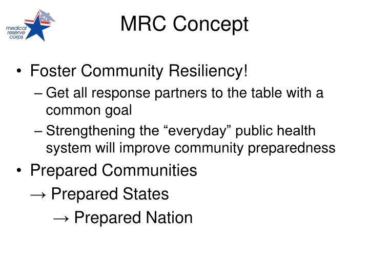 MRC Concept