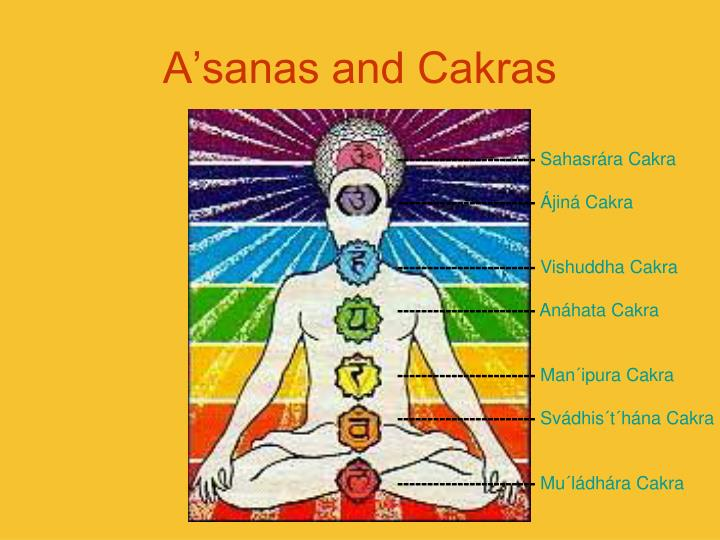 A'sanas and Cakras
