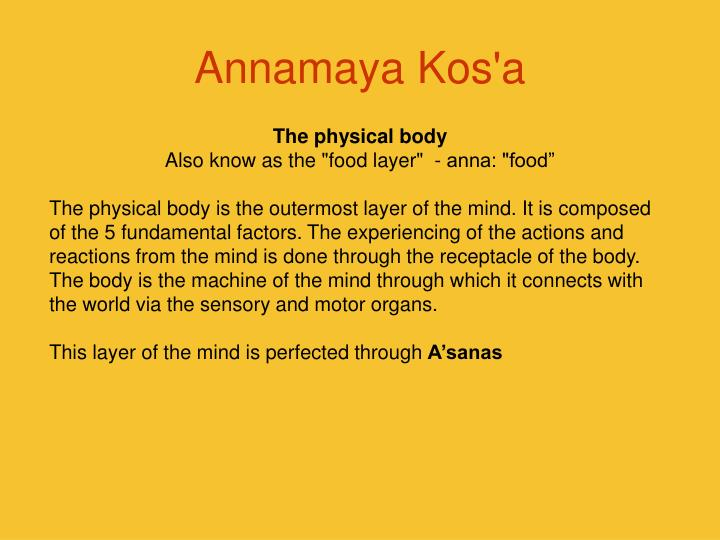 Annamaya Kos'a