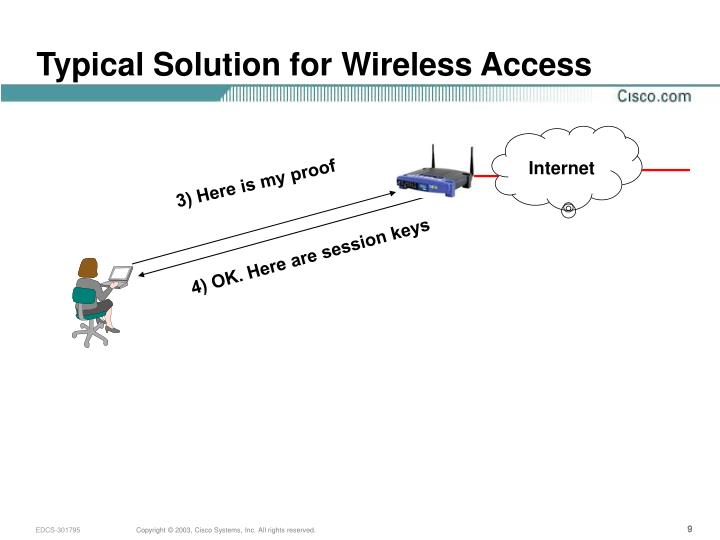 Typical Solution for Wireless Access