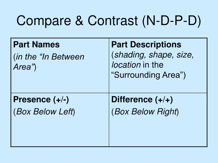 Compare & Contrast (N-D-P-D)