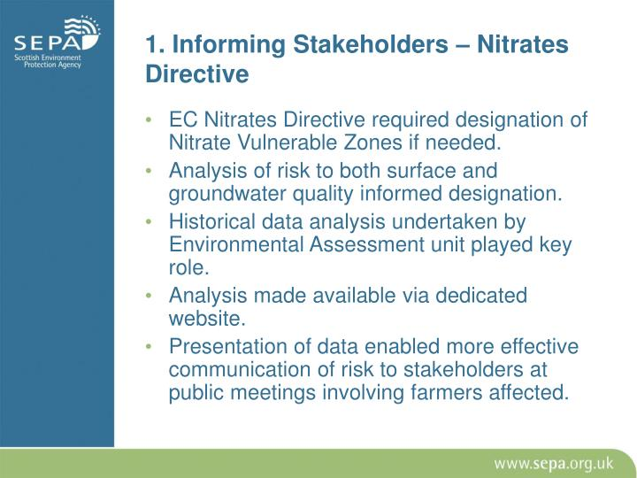 1. Informing Stakeholders – Nitrates