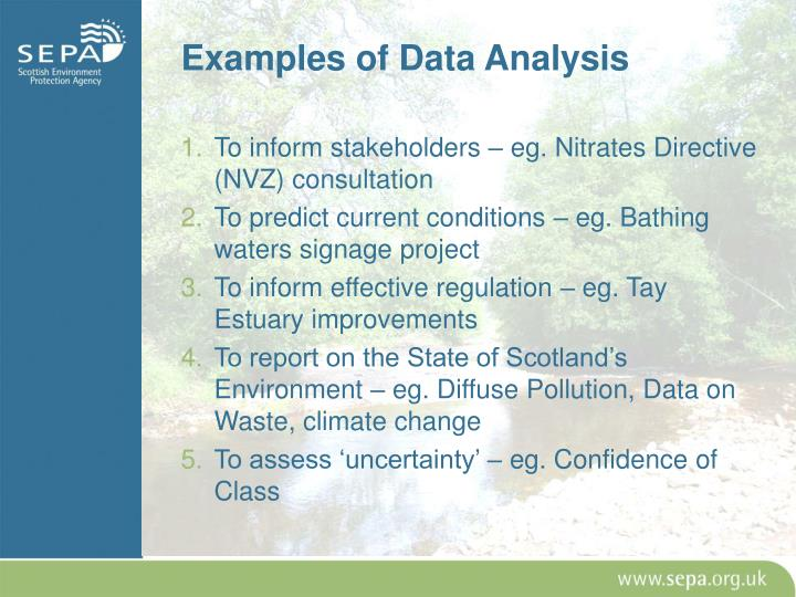 Examples of Data Analysis