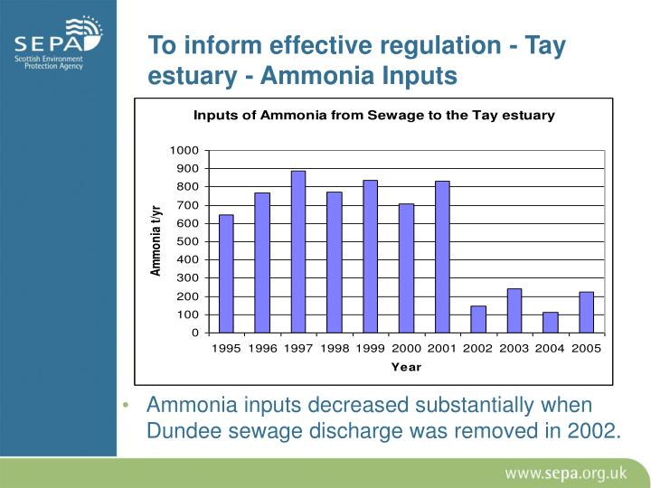 To inform effective regulation - Tay estuary - Ammonia Inputs