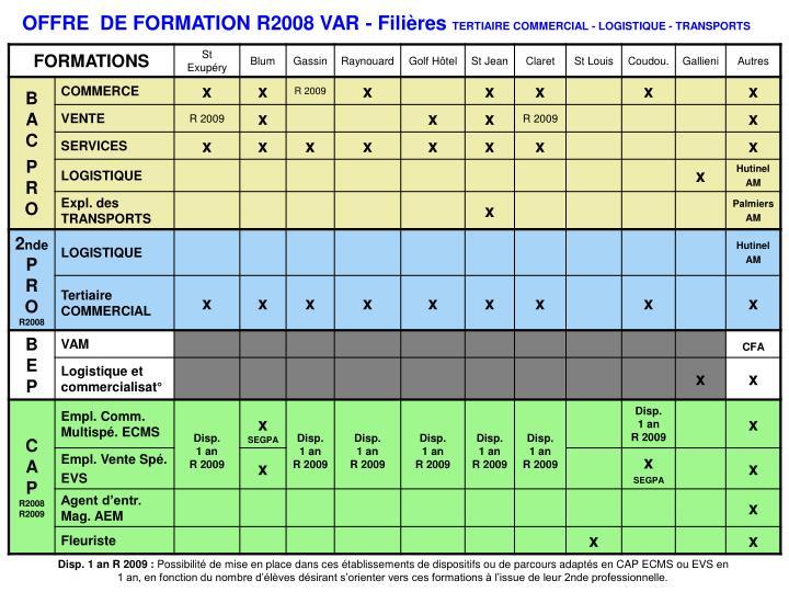 OFFRE  DE FORMATION R2008 VAR - Filières