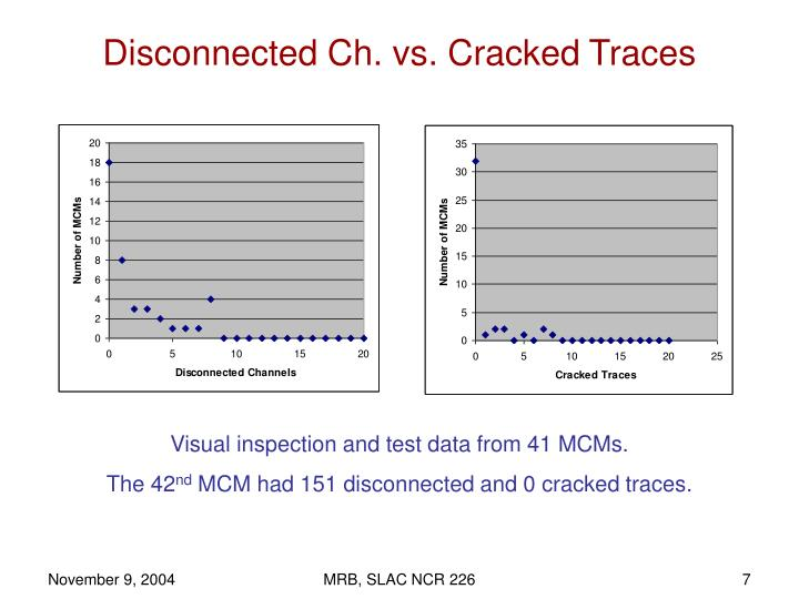 Disconnected Ch. vs. Cracked Traces