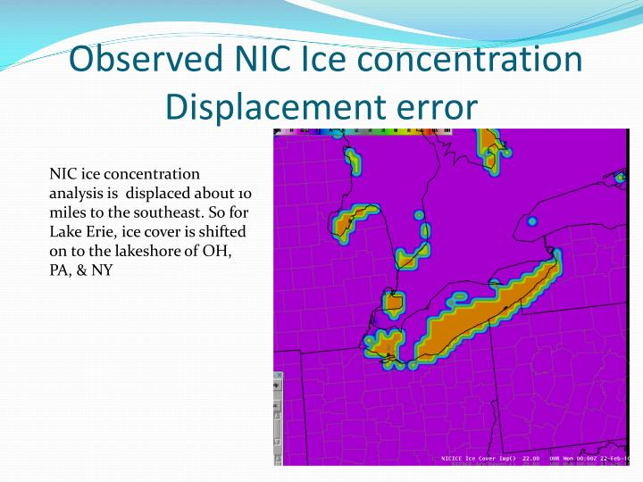 Observed NIC Ice concentration