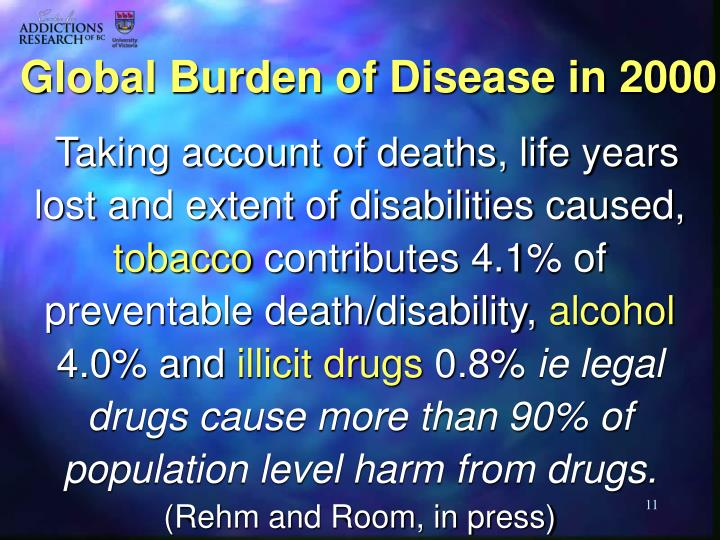 Global Burden of Disease in 2000