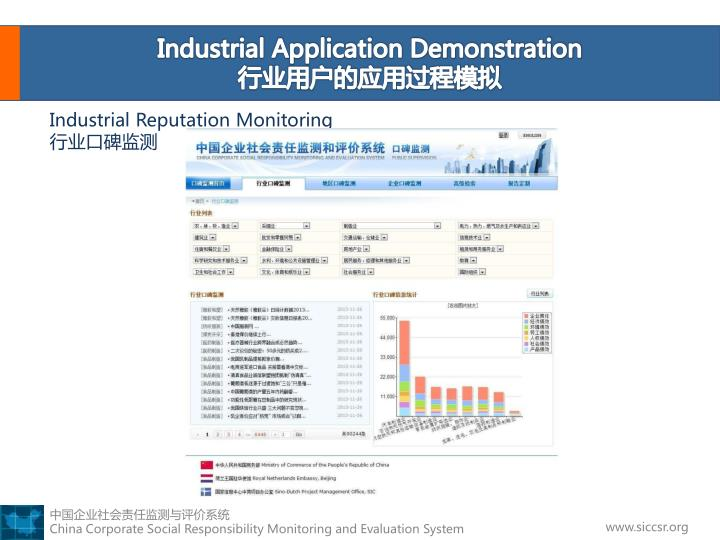 Industrial Application Demonstration