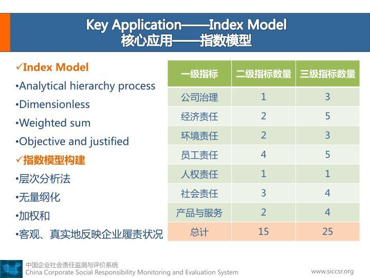 Key Application——Index Model