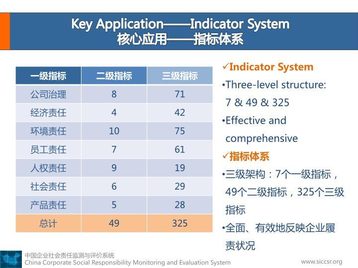 Key Application——Indicator System