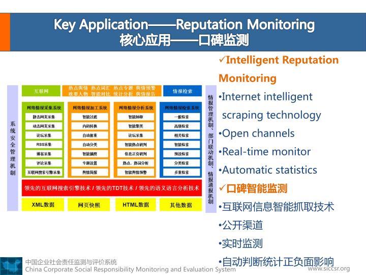 Key Application——Reputation Monitoring