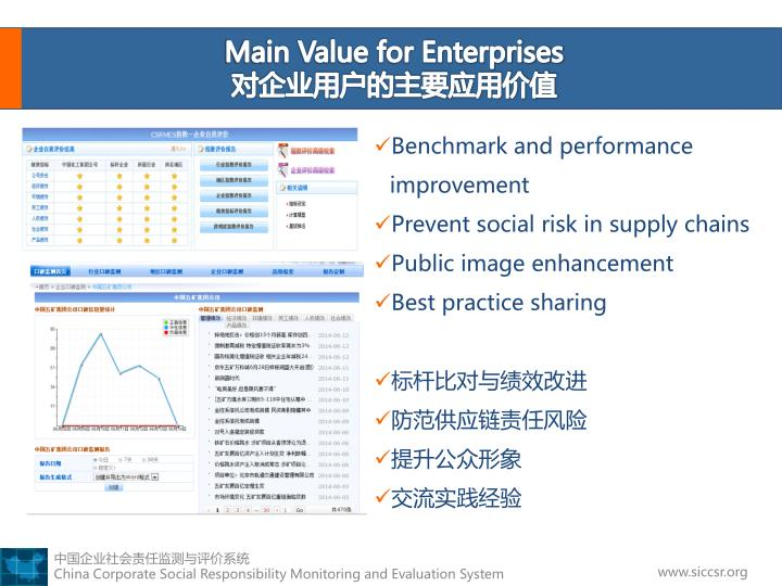 Main Value for Enterprises