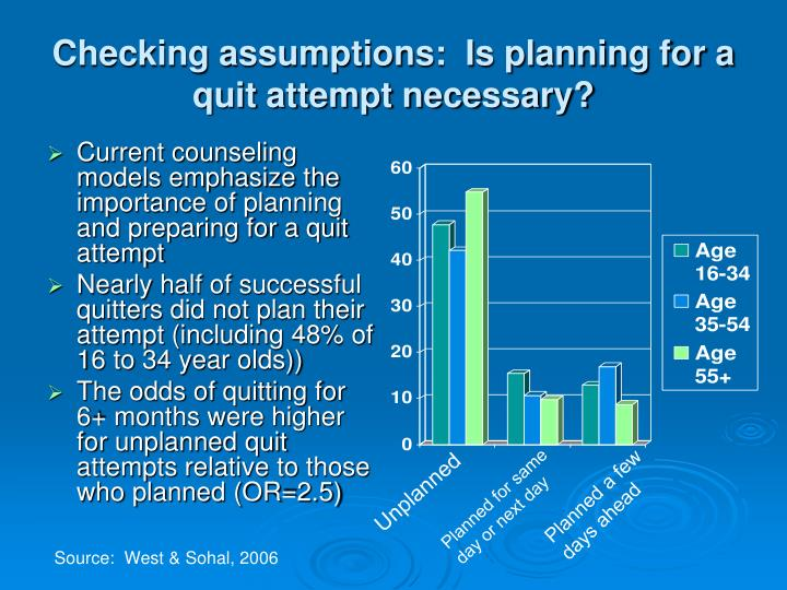 Checking assumptions:  Is planning for a quit attempt necessary?