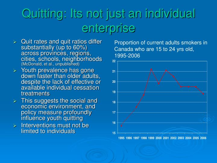 Quitting: Its not just an individual enterprise