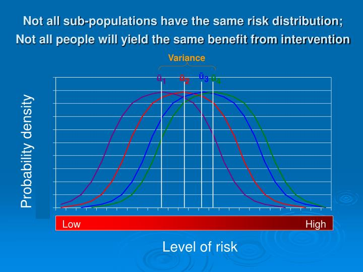 Not all sub-populations have the same risk distribution; Not all people will yield the same benefit from intervention