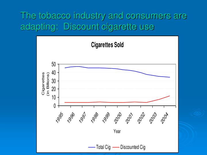 The tobacco industry and consumers are adapting:  Discount cigarette use