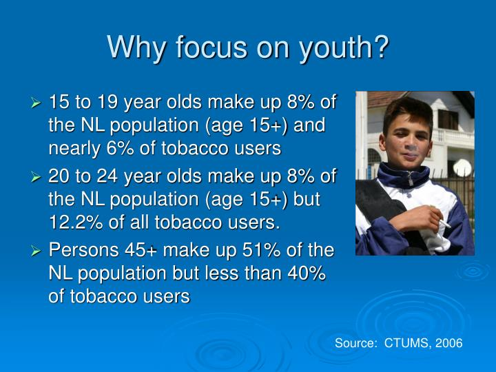 Why focus on youth