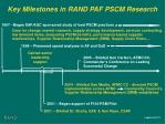 key milestones in rand paf pscm research