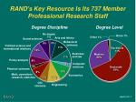 rand s key resource is its 737 member professional research staff