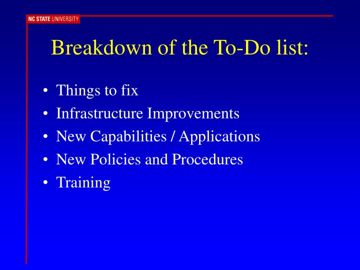 Breakdown of the to do list