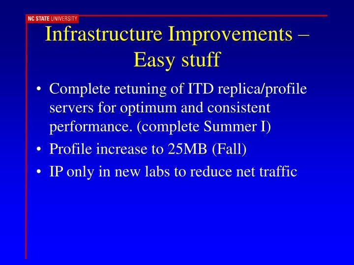 Infrastructure Improvements – Easy stuff