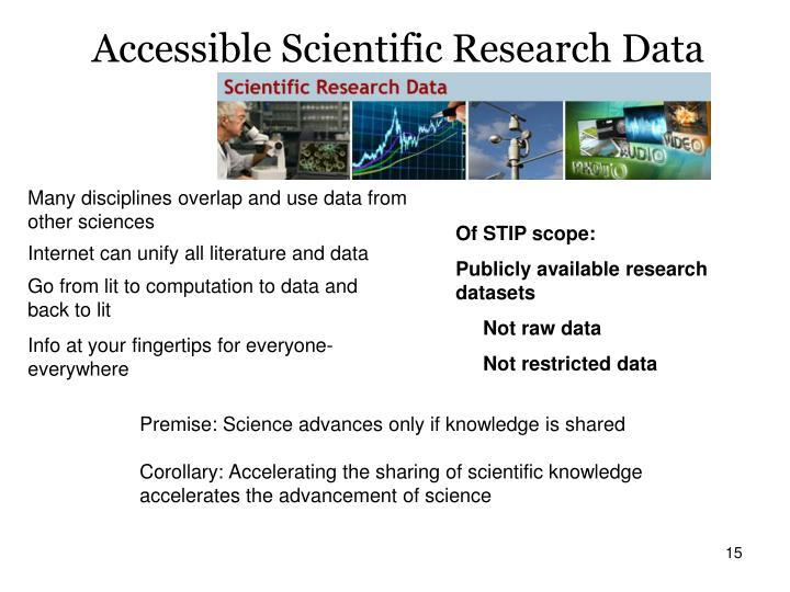 Accessible Scientific Research Data