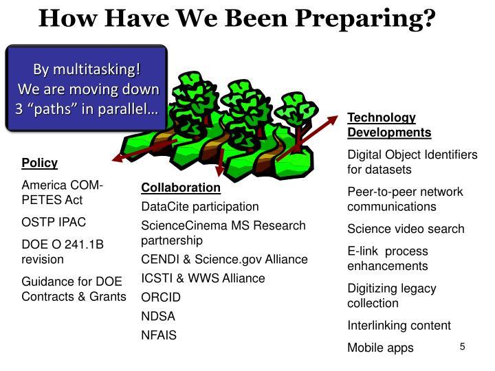 How Have We Been Preparing?