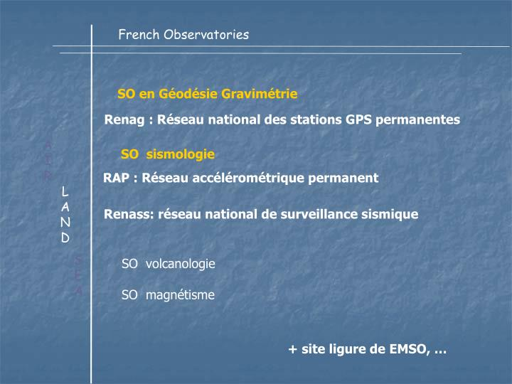 French Observatories
