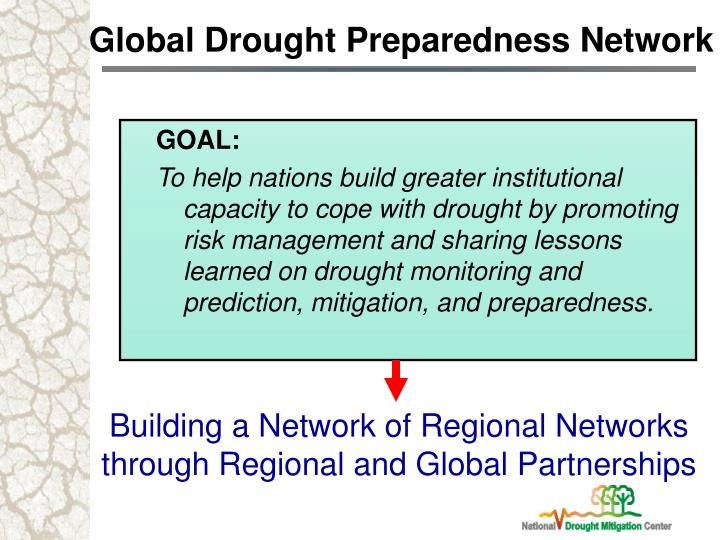 Global Drought Preparedness Network