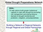 global drought preparedness network