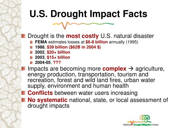 U.S. Drought Impact Facts