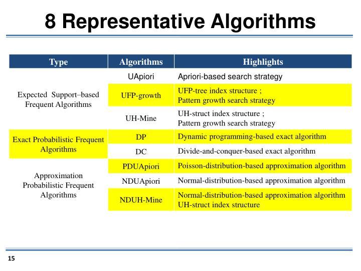 8 Representative Algorithms