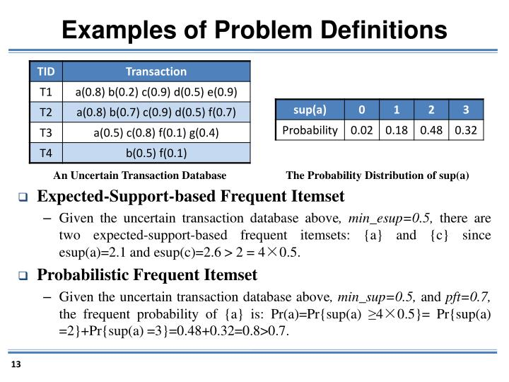 Examples of Problem Definitions