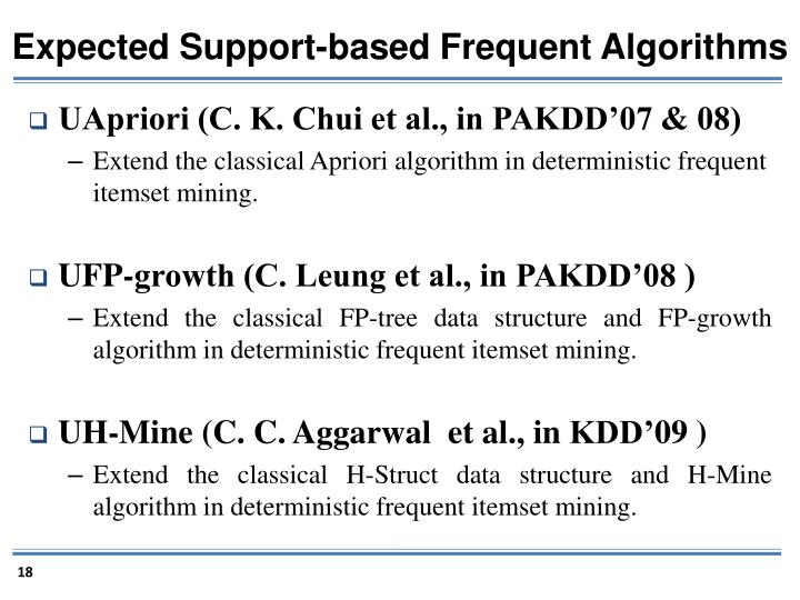 Expected Support-based Frequent Algorithms