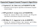 expected support based frequent algorithms