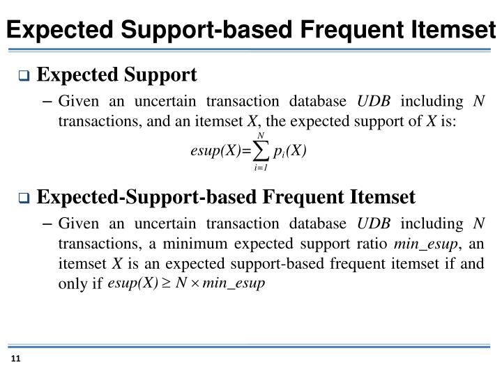 Expected Support-based Frequent Itemset