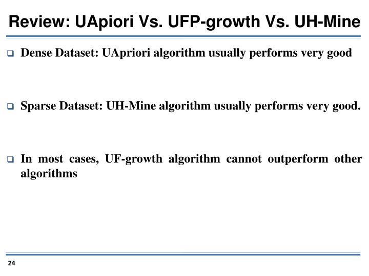 Review: UApiori Vs. UFP-growth Vs. UH-Mine
