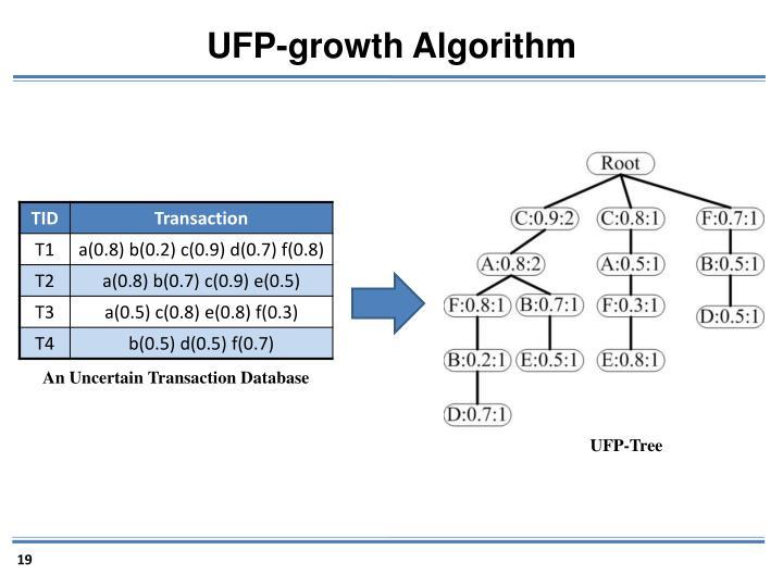 UFP-growth Algorithm