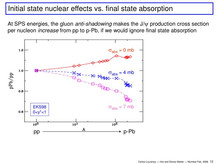Initial state nuclear effects vs. final state absorption