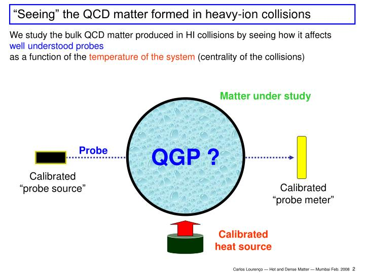 """Seeing"" the QCD matter formed in heavy-ion collisions"