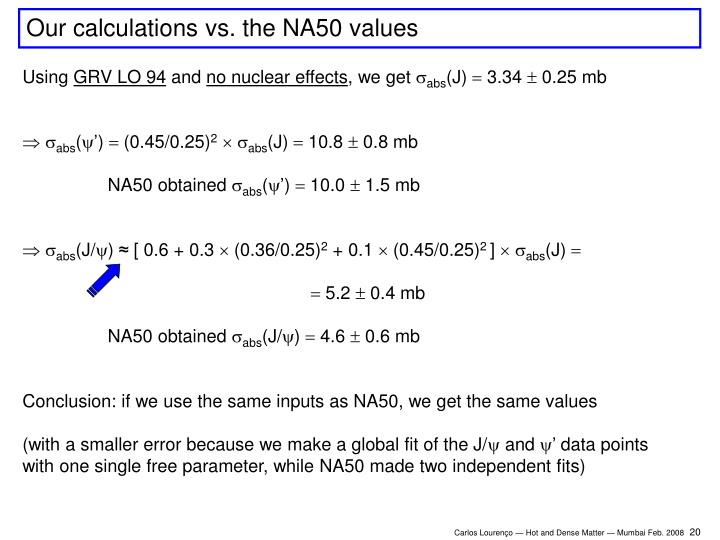 Our calculations vs. the NA50 values