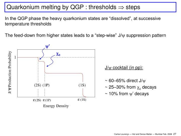 Quarkonium melting by QGP : thresholds