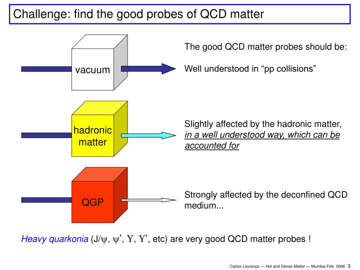 Challenge: find the good probes of QCD matter