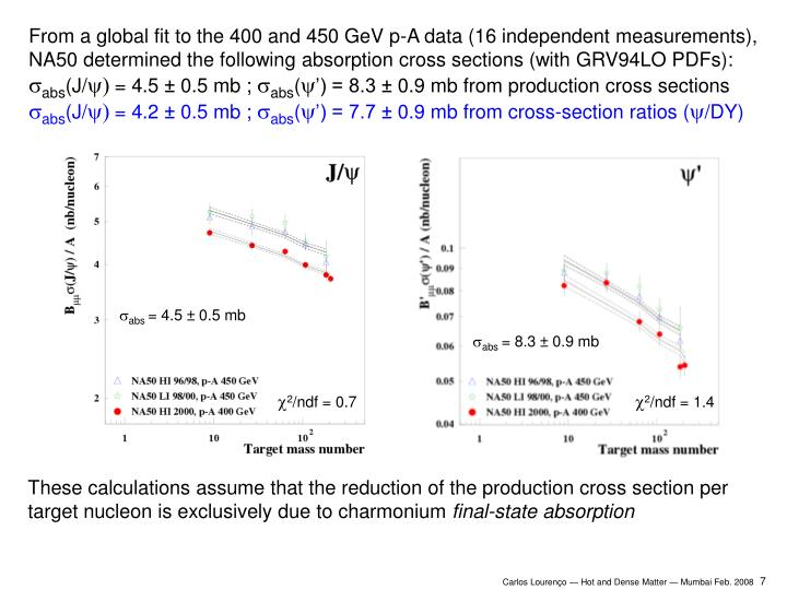 From a global fit to the 400 and 450 GeV p-A data (16 independent measurements), NA50 determined the following absorption cross sections (with GRV94LO PDFs):